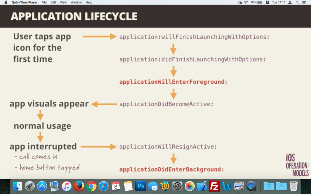 IOS - application lifecycle